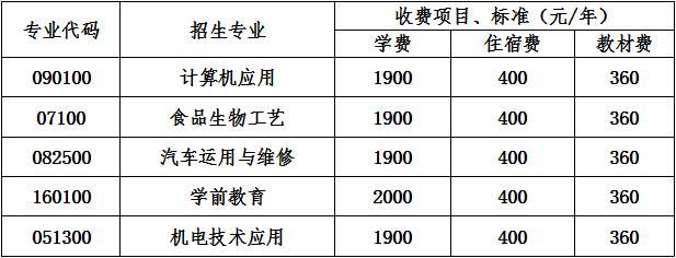 2020年邛崃市技工学校收费标准